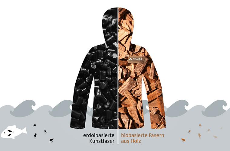 Vaude bringt Fleecejacken aus Holz auf den Markt